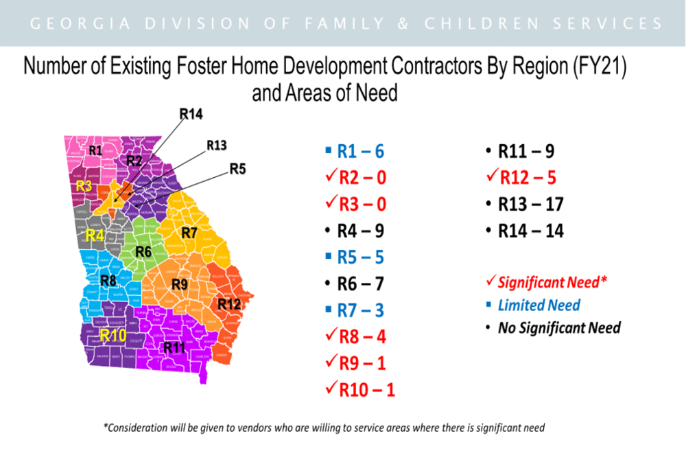 Number of Existing Foster Home Development Contractors by Region and Areas of Need